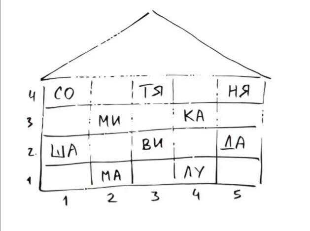 координаты - имена